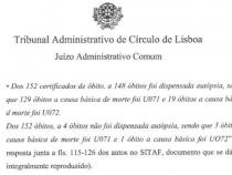"""Daran müssen wir uns in Paraguay orientieren: Nur 0,9 % der """"verifizierten Fälle"""" in Portugal starben an COVID. Statt ca. 17.000 nur 152 Covid-19-Todesfälle! Alle """"anderen"""" starben aus verschiedenen Gründen, obwohl ihr PCR-Test positiv war."""