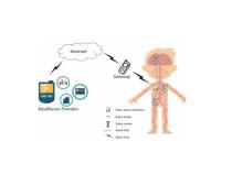 IntraBioNets und NSF-geführte RINGS-Programme bilden mit Big Tech* das drahtlose Netzwerk, um Menschen durch den Covid-Impfstoff mit dem Internet zu verbinden