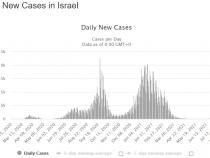 COVID-19-Impf-Märchen – Gesammelte Belege und Beweise, dass fast alles nicht stimmt