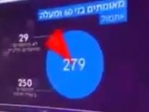 Israel – das Land mit den meisten Impfungen in der Welt ist auch das ansteckendste.